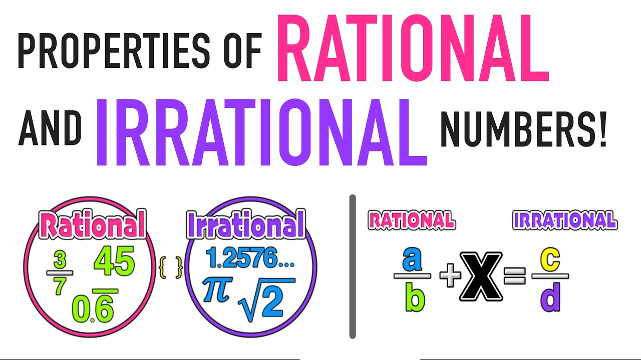 hight resolution of Properties of Rational and Irrational Numbers Explained! - YouTube