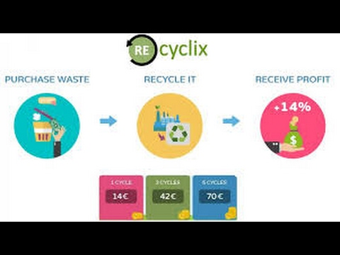 RECYCLIX REVIEW: IS RECYCLIX  A SCAM OR LEGITIMATE EARNING |GOV REGISTRATION PROOF