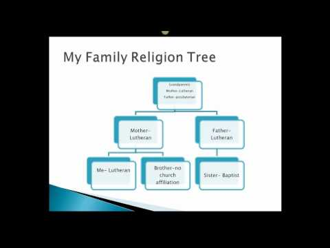 welcome and introduction to Religion in the US