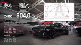"Projeto #044: Chevy Camaro SS Z/800 '13 - The ""Nightmare""."