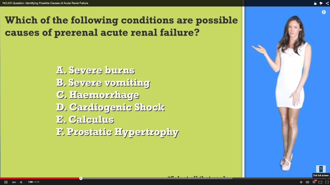 failure rectum Renal anus itching