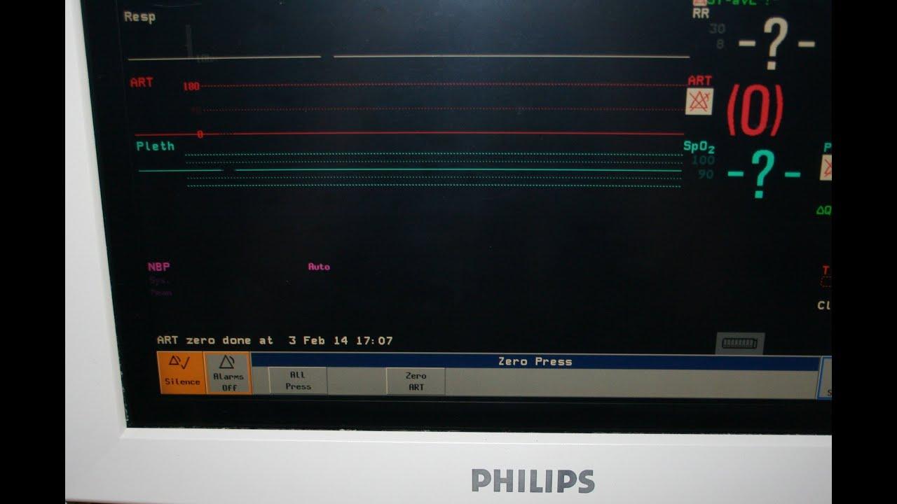 învățarea opțiunilor binare de la zero video)