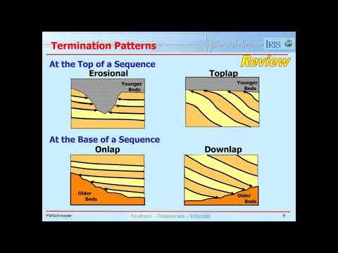Lesson 23: Seismic Facies
