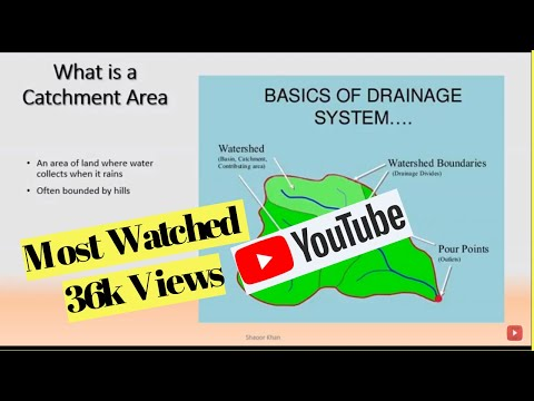 What is a Catchment Area | Catchment Area Analysis | How water is  distributed | Shaoor Khan