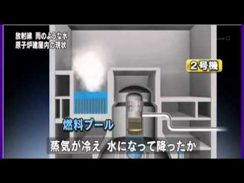 Fukushima TEPCO update for today 5/19/11 from YouTube · Duration:  9 minutes 57 seconds