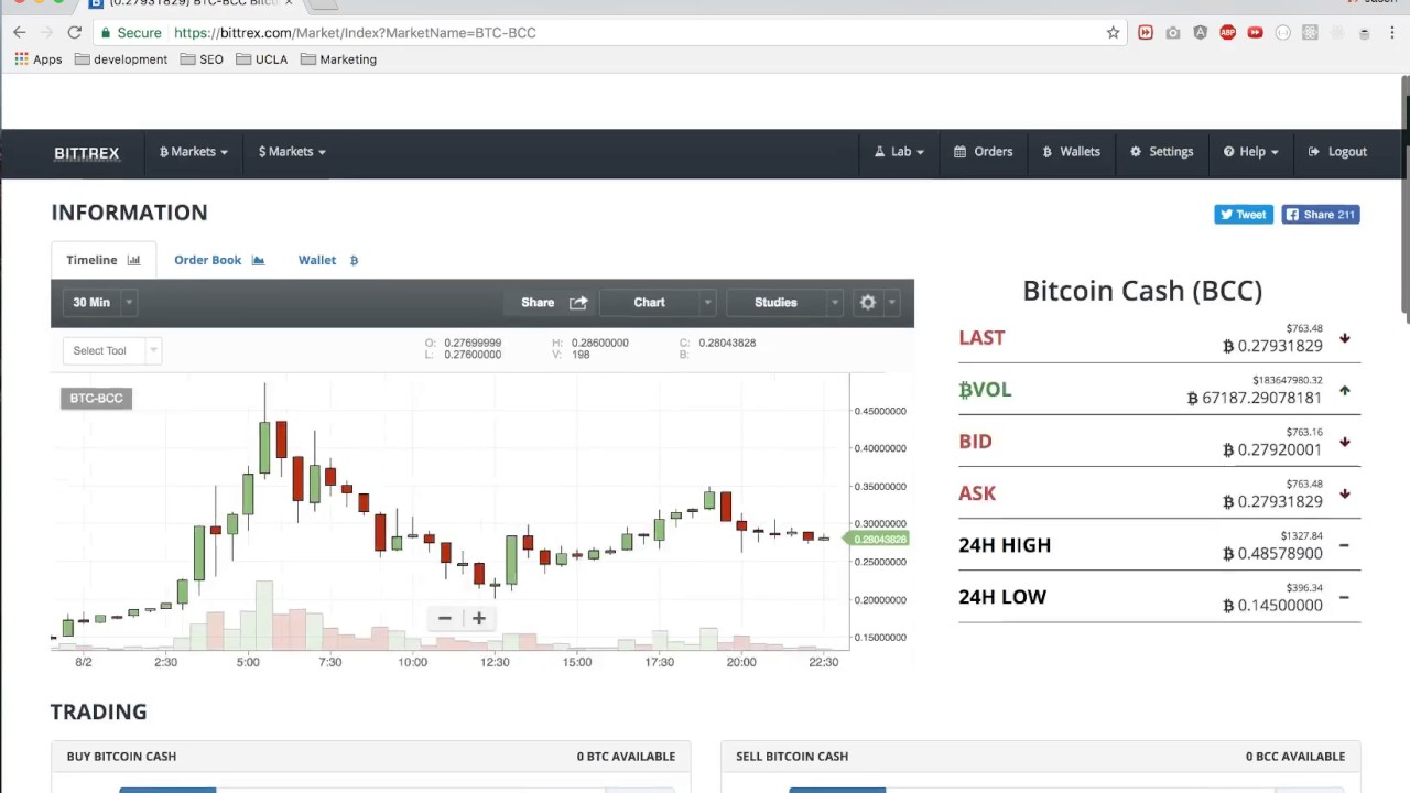 Bittrex Bitcoin Stock Exchange Review BCC to BTC