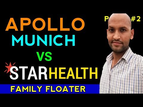 Family Health Insurance Plans | Star Health Family Health Optima Plan | Apollo Munich Optima Restore