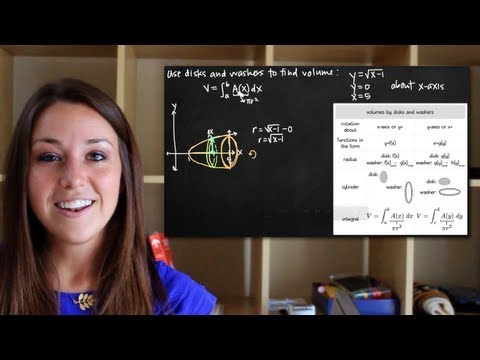 Volume of rotation: disk method about the x-axis or y= (KristaKingMath)