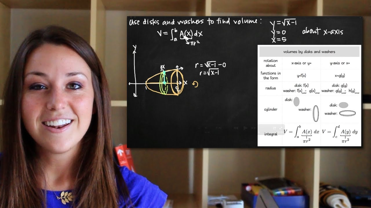 Volume of rotation disk method about the x axis or y volume of rotation disk method about the x axis or y kristakingmath youtube ccuart Gallery