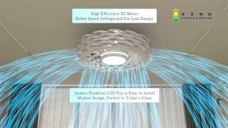 Unique Bladeless Design! FL Anemoi Bladeless LED Ceiling Fan