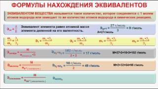 153. Неорганическая химия. Тема 17. Основные законы химии. Часть 8. Формулы эквивалентов