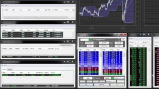 taking profit on aapl apple fb facebook rally g6 trading 02 09 2016