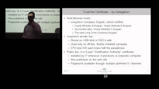 Using SSL/TLS