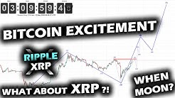 EXPLOSIVE BITCOIN PRICE INCITES FOMO as Hodlers Wait on the Ripple XRP PRICE CHART to MAKE ITS MOVE