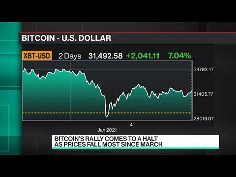 Bitcoin Surges to Almost $45000 After Tesla Discloses Purchase
