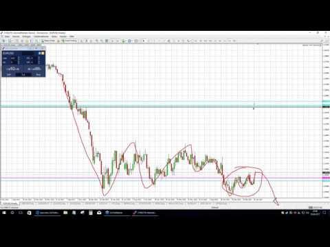 Marktvorbereitung auf die neue Handelswoche DAX, Deutsche Bank, Gold, Forex und mehr - 30.04.2017
