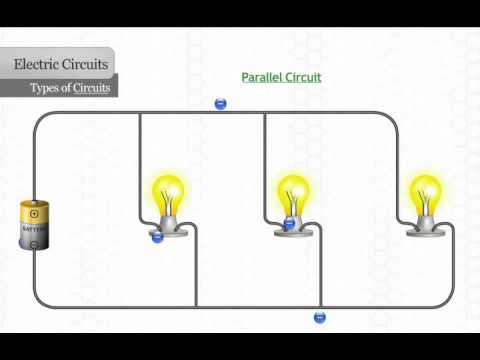 Types of Electrical Circuits - YouTube