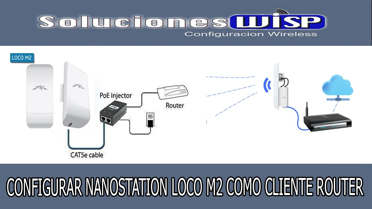Configurar Nanostation Loco M2 Modo Router Cliente Youtube