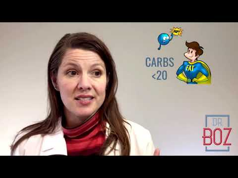 ketosis-vs-ketoacidosis-separating-benefits-from-danger--dr.annette