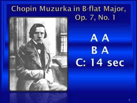Musical Forum of Chopin's Muzurka in B-Flat