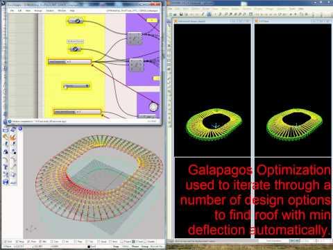 Galapagos SAP Optimization Demo