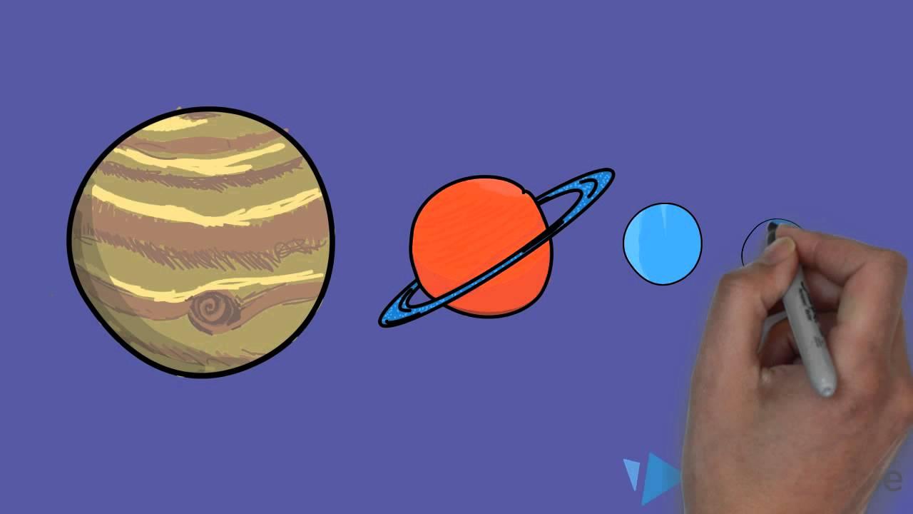 Afstande i solsystemet