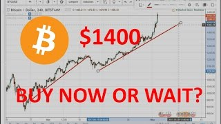 Bitcoin over $1400!  Wait for a pull back or buy here