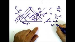 Физика. Динамика.Движение тела по наклонной плоскости. Задача 6