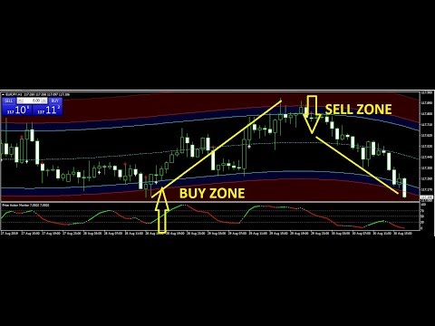 gbpjpy-eur/jpy-trade-best-forex-trading-system-30-aug-2019-review--forex-trading-systems-that-work