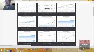 Forex graph tutorial