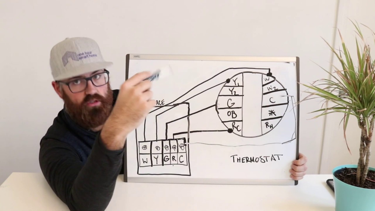 nest wiring diagram how to install c wire or common wire [ 1280 x 720 Pixel ]