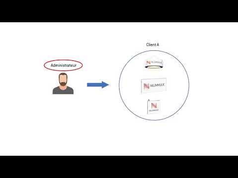 04-Créer des comptes utilisateurs dans Nummax Manager AIO