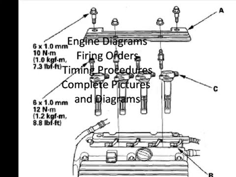 Free Honda Wiring Diagrams - YouTube