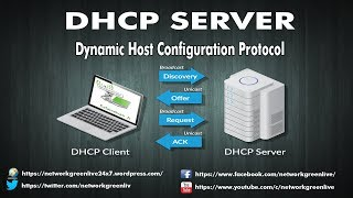 How to Install DHCP Server in Redhat 7 & Centos 7 | Tamil | Networkgreen Live