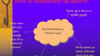 How to Write a Timed Essay