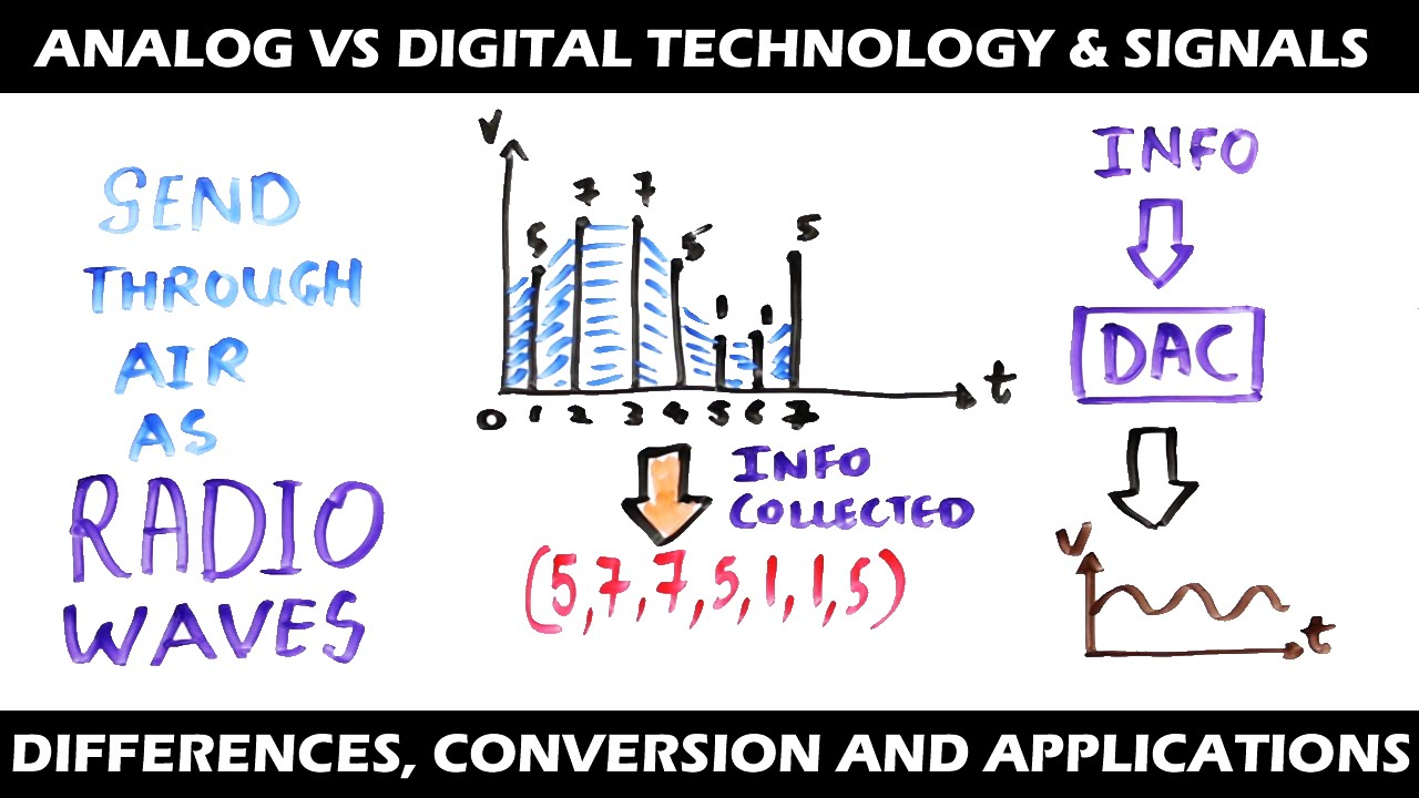 difference and technology The main difference between engineering science and engineering technology is based on the curriculum in the two streams as you can see based on the requirements of abet an engineering science degree is more in-depth knowledge and having more mathematics, whereas engineering technology is more practical oriented with more hands-on experience.