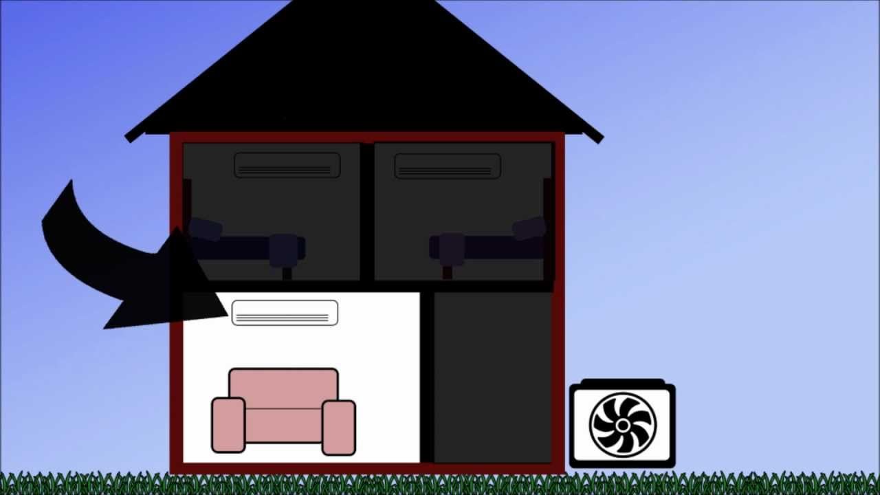 Ductless Mini Split Systems Youtube