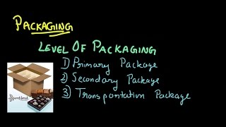 Marketing Mix - Product(Branding, Labeling & Packaging), Marketing Management Part - 7, Business 12
