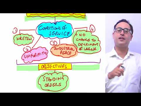 Introduction to Industrial Employment (Standing Orders) Act 1946 (Part-1)