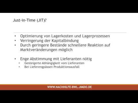 Was bedeutet Just in Time (JIT) und Just in Sequence (JIS)?