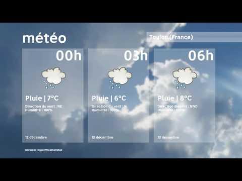 Météo Toulon   lundi 12 décembre 2016