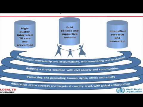 video TBC World Health Organization