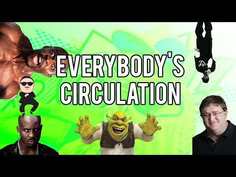 TMABird - Everybody's Circulation (Lyric Video)