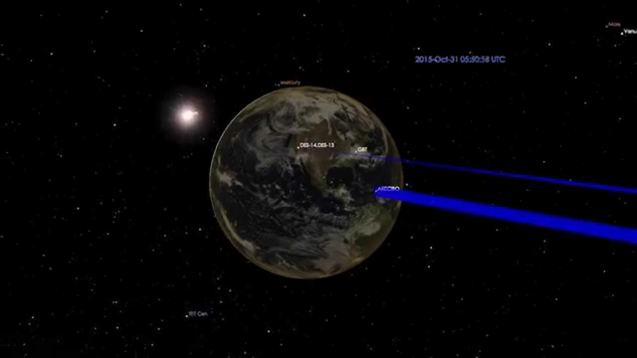 Halloween Asteroid is a Radar Science Treat - YouTube