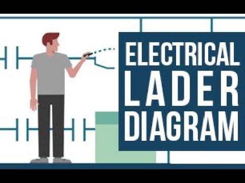 Fundamental Of Ladder Logic Electrical Ladder Diagram Plc Programming Tutorial For Beginners Youtube