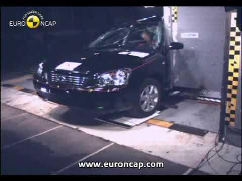 Kia Magentis 2006 E NCAP
