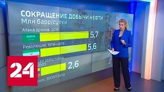 Дроновая атака в Саудовской Аравии вызвала резкое подорожание нефти - Россия 24