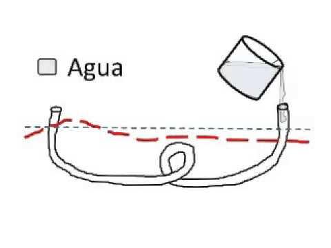 Como hacer un nivel de agua para la construcci n youtube for Como construir una pileta de agua