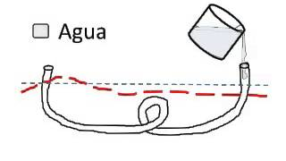 Como hacer un nivel de agua para la construcción