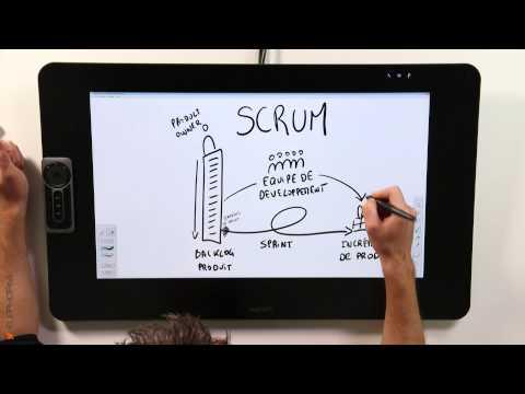 Agilité et la méthode SCRUM - Aperçu général de la méthode et ses 3 piliers | Elephorm